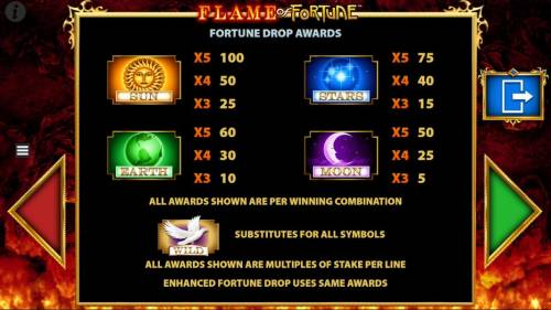 Flame of Fortune Big Bonus Slots Fortune Drop symbols and awards.