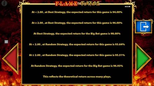 Flame of Fortune Big Bonus Slots The theoretical return to player for this game is 94.00% to 96.00%