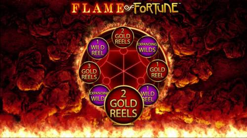 Flame of Fortune Big Bonus Slots After making a Wheel of Fate selection the wheel will spin and add the appropriate symbols to the reels.