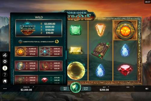 Forbidden Throne review on Big Bonus Slots