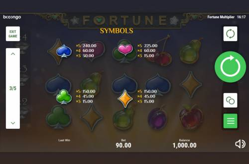 Fortune Multiplier review on Big Bonus Slots