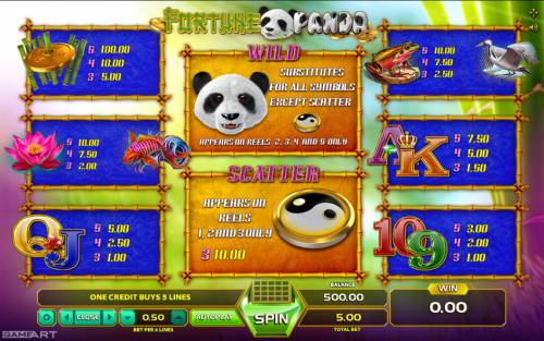 Fortune Panda Big Bonus Slots Paytable