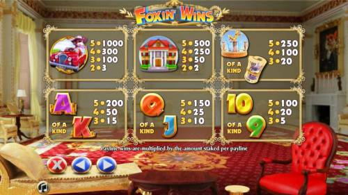 Foxin Wins review on Big Bonus Slots