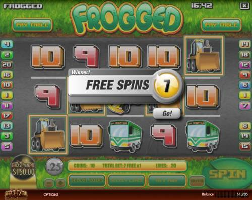 Frogged review on Big Bonus Slots