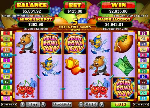 Fruit Bowl XXV review on Big Bonus Slots