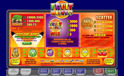 Fruit Madness review on Big Bonus Slots