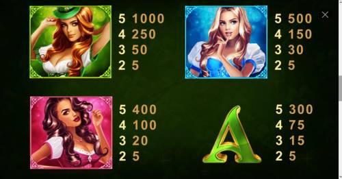 Gaelic Luck review on Big Bonus Slots
