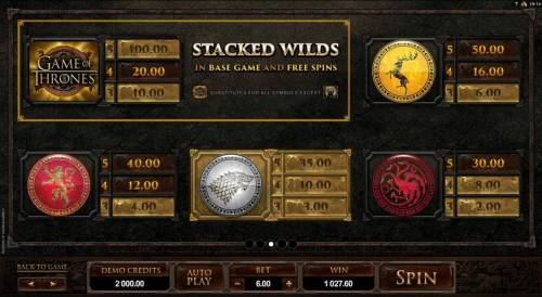 Game of Thrones - 243 Ways review on Big Bonus Slots