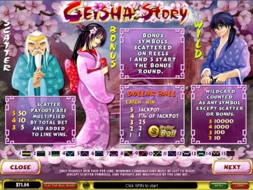 Geisha Story review on Big Bonus Slots