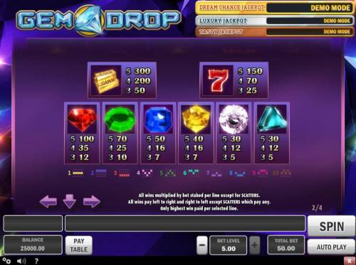 Gem Drop Big Bonus Slots Paytable