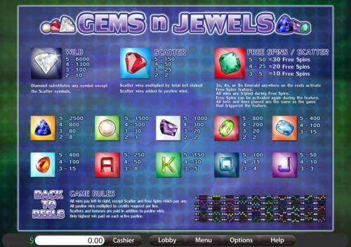 Gems n Jewels review on Big Bonus Slots