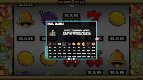 Get Fruity Big Bonus Slots Paytable