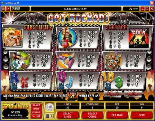 Get Rocked review on Big Bonus Slots