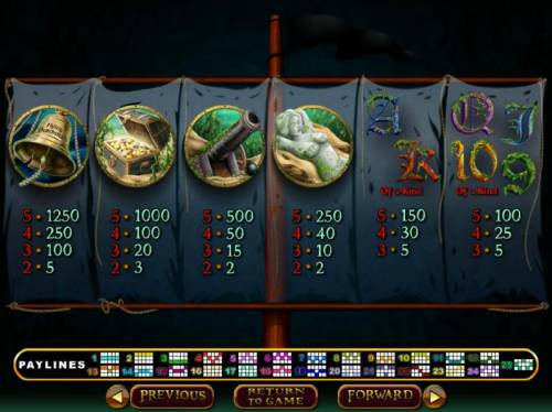 Ghost Ship Big Bonus Slots Slot game symbols paytable and payline diagrams