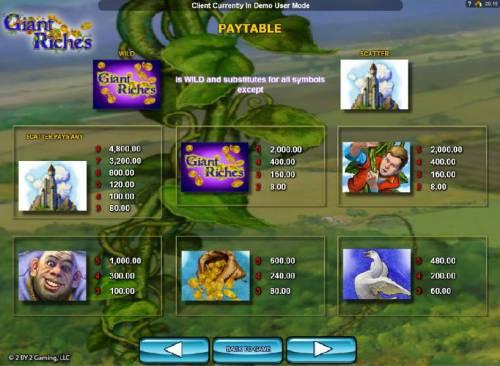 Giant Riches review on Big Bonus Slots