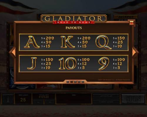 Gladiator Road to Rome Big Bonus Slots Low value game symbols paytable