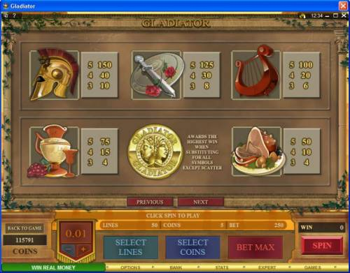 Gladiator review on Big Bonus Slots