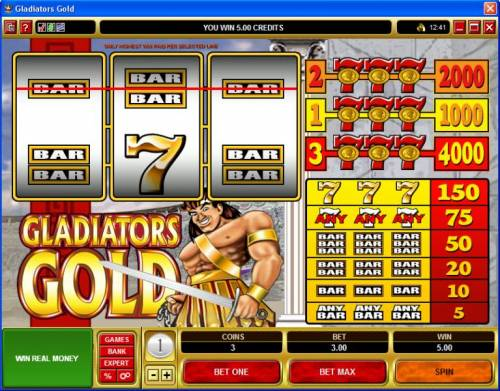 Gladiators Gold review on Big Bonus Slots