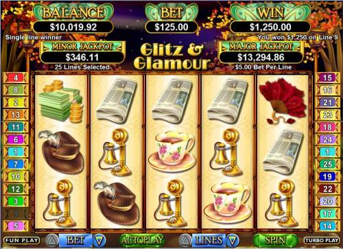 Glitz & Glamour review on Big Bonus Slots