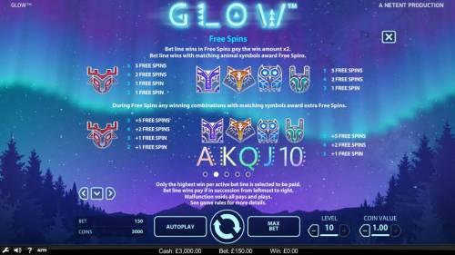 Glow review on Big Bonus Slots