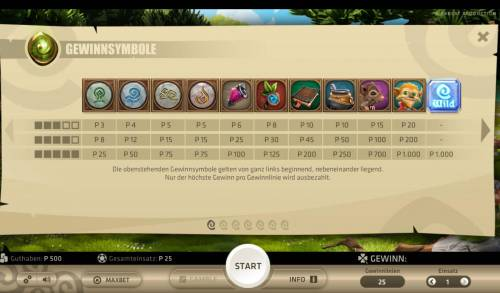 Gnome Wood Big Bonus Slots Paytable