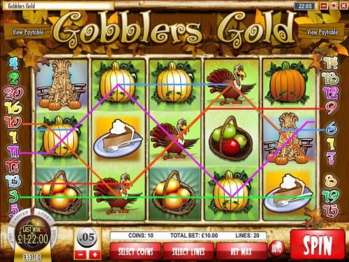 Gobbler's Gold review on Big Bonus Slots
