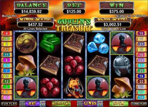 Goblin's Treasure Big Bonus Slots scatter win