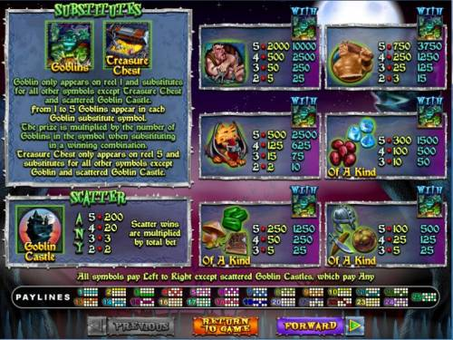 Goblin's Treasure review on Big Bonus Slots