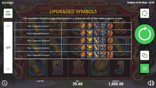 Goddess of the Moon Big Bonus Slots Upgraded Symbols
