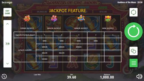 Goddess of the Moon Big Bonus Slots Jackpot Rules