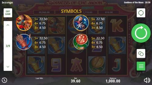 Goddess of the Moon Big Bonus Slots Medium Value Symbols