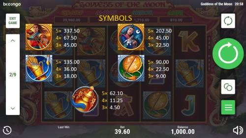 Goddess of the Moon Big Bonus Slots High Value Symbols