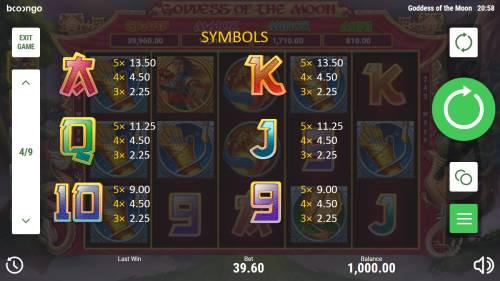 Goddess of the Moon Big Bonus Slots Low Value Symbols