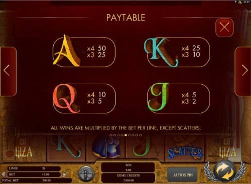 Gods of Giza review on Big Bonus Slots