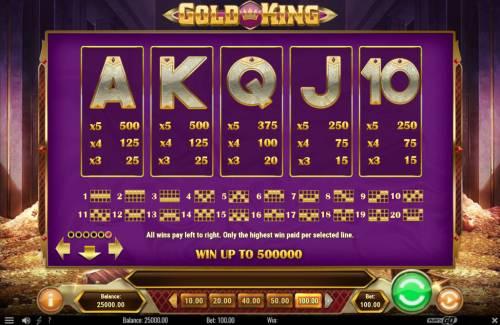 Gold King review on Big Bonus Slots