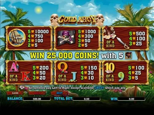 Gold Ahoy Big Bonus Slots slot game symbols paytable