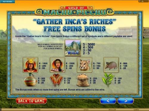 Gold Of Machu Picchu review on Big Bonus Slots