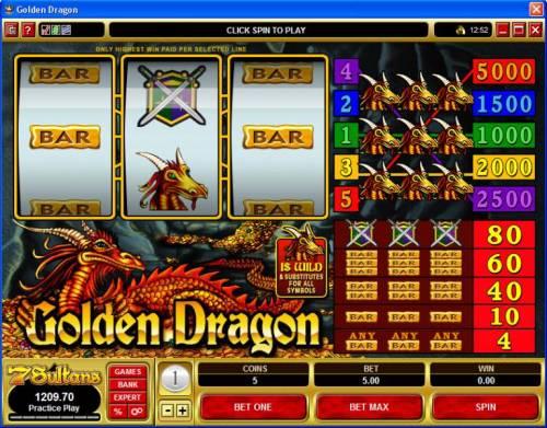 Golden Dragon review on Big Bonus Slots