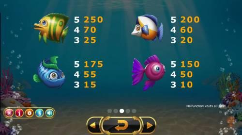 Golden Fish Tank review on Big Bonus Slots