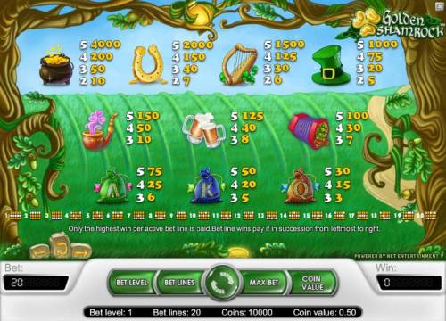 Golden Shamrock review on Big Bonus Slots