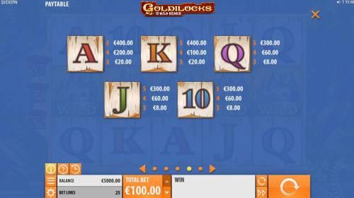 Goldilocks and the Wild Bears Big Bonus Slots Low value game symbols paytable