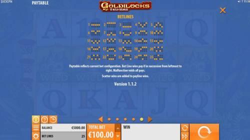 Goldilocks and the Wild Bears Big Bonus Slots Paylines 1-25