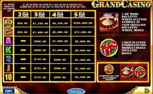 Grand Casino review on Big Bonus Slots