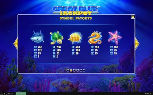 Great Blue Jackpot review on Big Bonus Slots