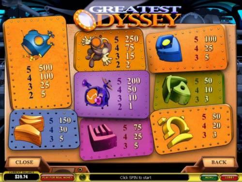 Greatest Odyssey review on Big Bonus Slots
