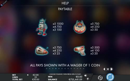Gumball Blaster review on Big Bonus Slots