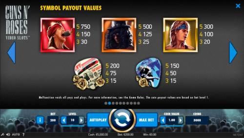 Guns N' Roses Big Bonus Slots High value slot game symbols paytable - symbols include Axl Rose, Slah and Duff McKagan.