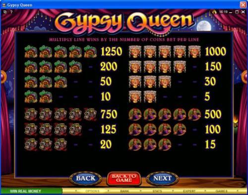 Gypsy Queen review on Big Bonus Slots