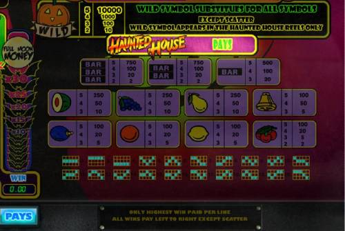 Haunted House Big Bonus Slots Slot game symbols paytable and payline diagrams