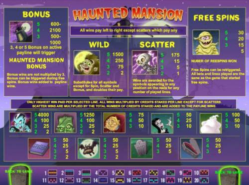 Haunted Mansion review on Big Bonus Slots